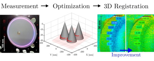 IMG - Enhancing multisensor data fusion on light sectioning coordinate measuring systems for the in-process inspection of freeform shaped parts