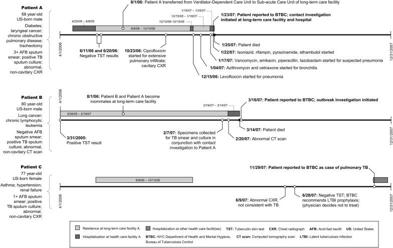 cipro pseudomembranous colitis.jpg