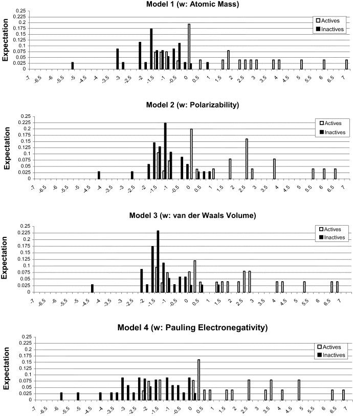 ciprofloxacin standards