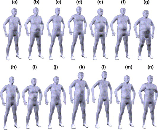 Male Model Body Measurements
