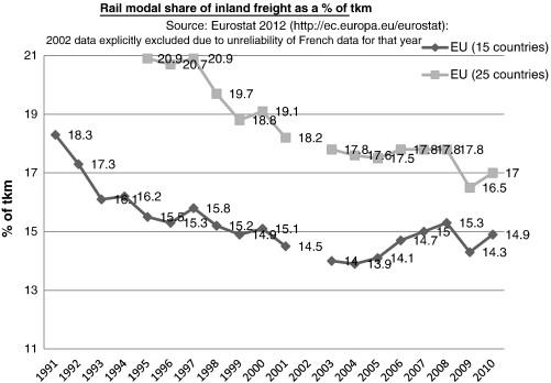 Energy: Yearly Statistics Data, 2004 (Multilingual Edition) Eurostat