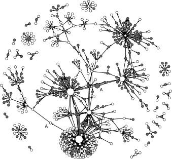 Full-size image (59 K) Fast clustering algorithms for massive datasets - 1 s2 - Fast clustering algorithms for massive datasets